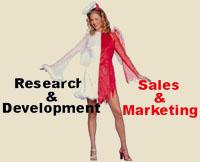 RandD v Marketing