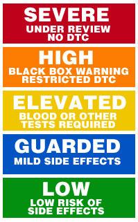 Drug Risk Advisory System