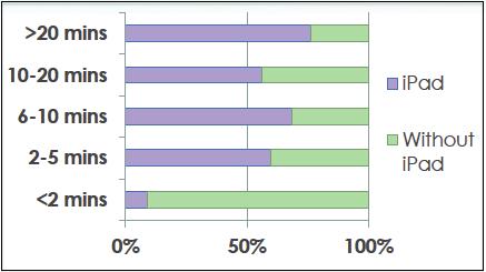 iSFE Chart